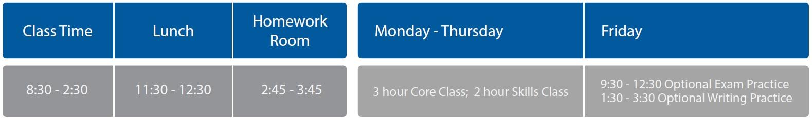 IELTS timetable